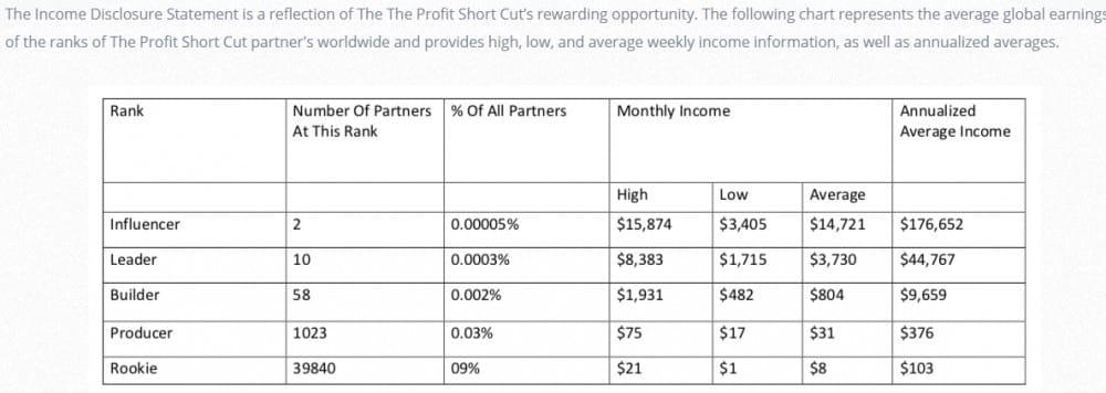 The Profit Shortcut 7