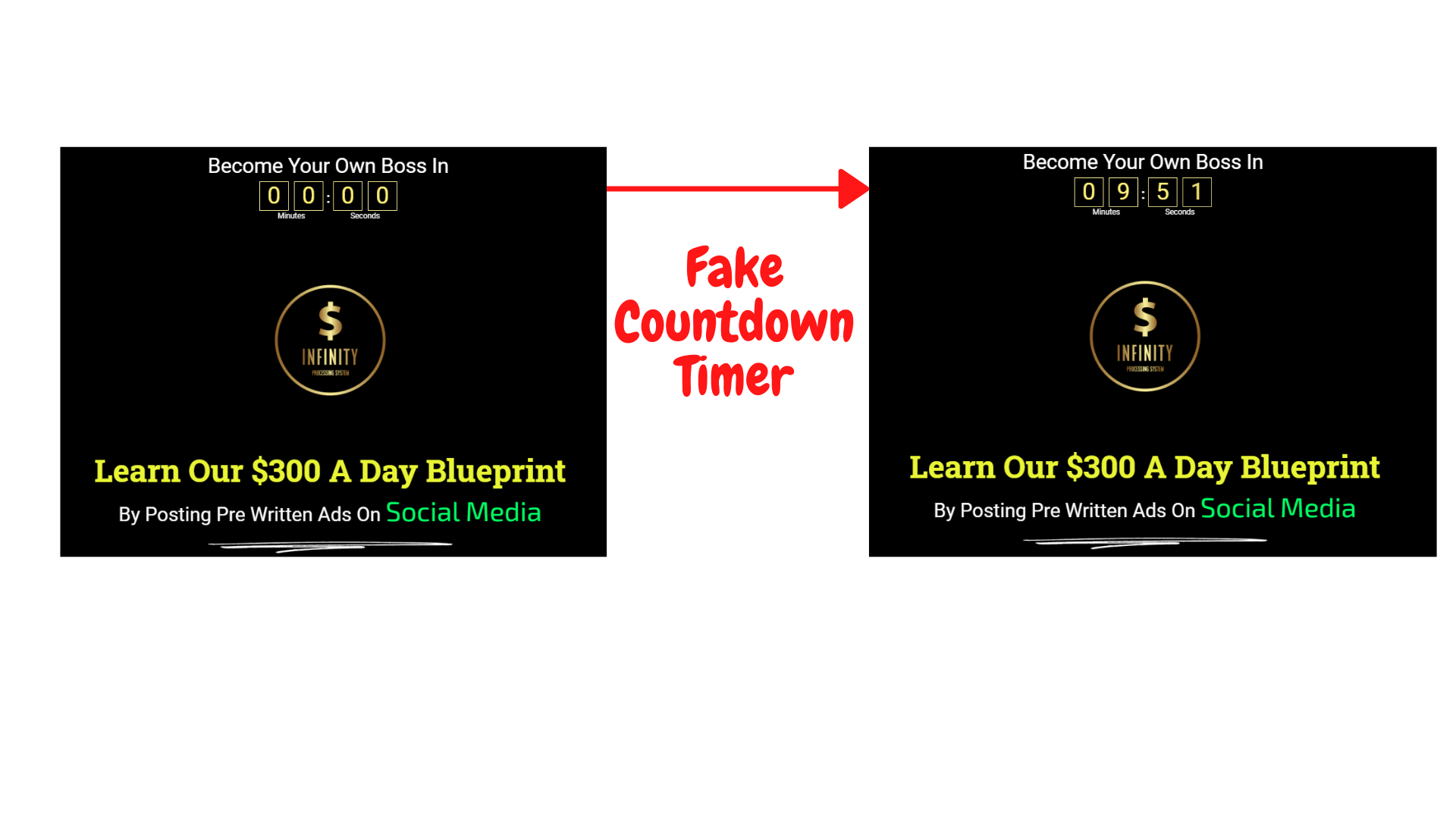 Infinity Processing System Fake scarcity