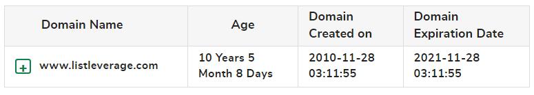 Liste Leverage Domain Age