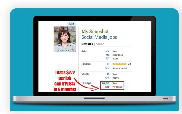 Paying Social Media jobs Image 2
